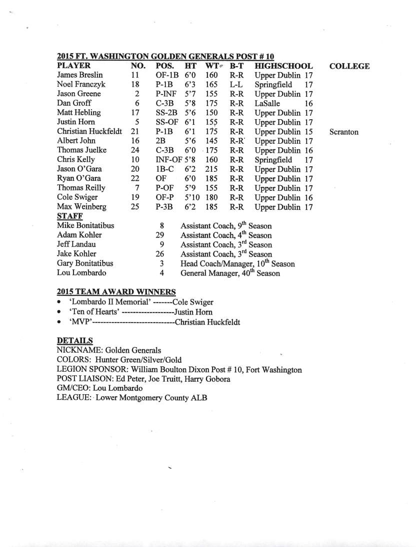 15 Roster